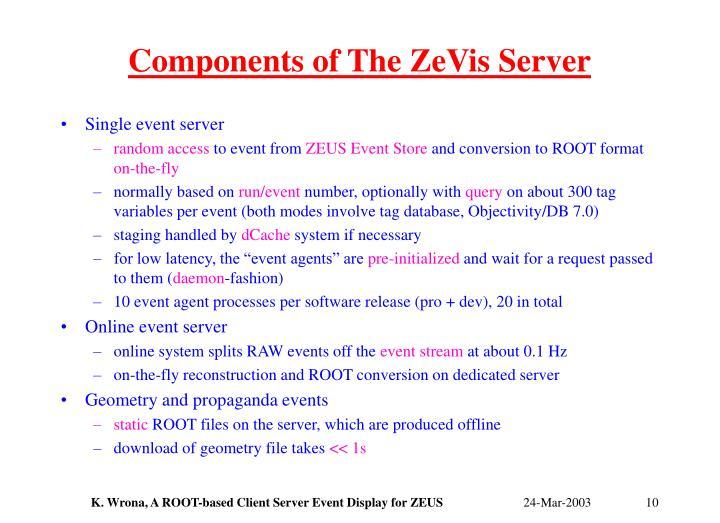 Components of The ZeVis Server
