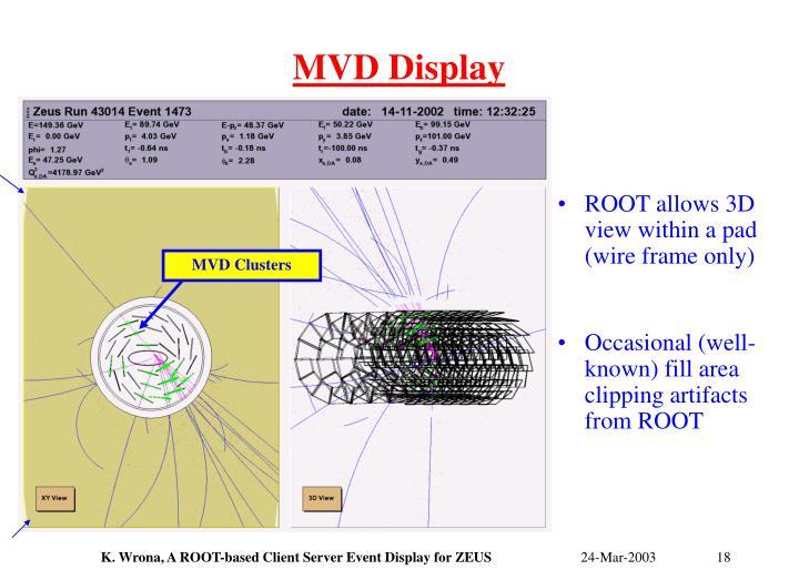 MVD Clusters