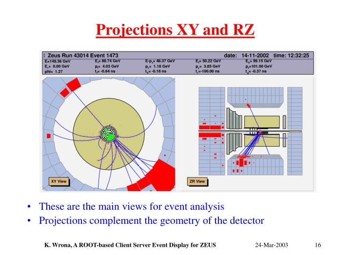 Projections XY and RZ