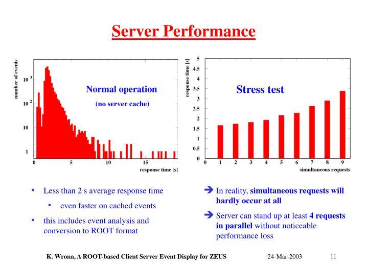 (no server cache)