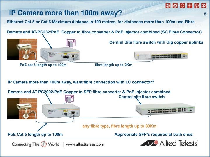IP Camera more than 100m away, want fibre connection with LC connector?