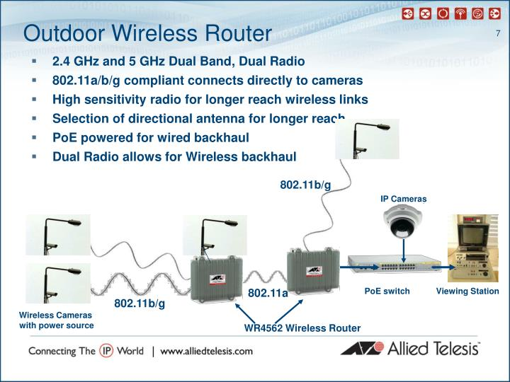 Outdoor Wireless Router