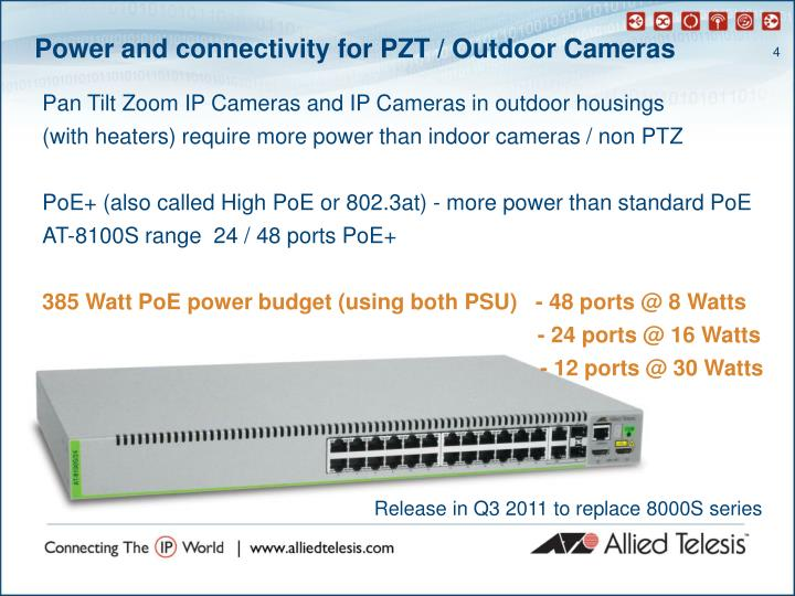 Power and connectivity for PZT / Outdoor Cameras