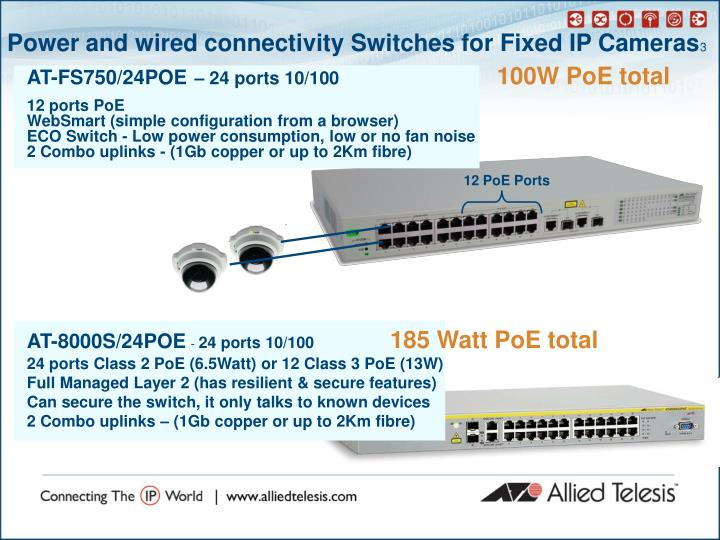 Power and wired connectivity switches for fixed ip cameras