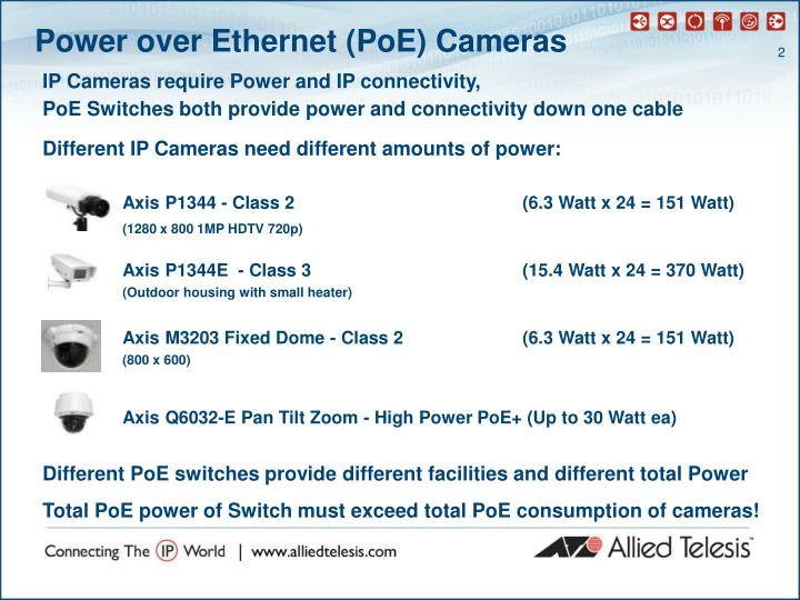 Power over Ethernet (PoE) Cameras