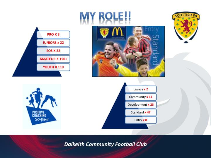 Dalkeith community football club1