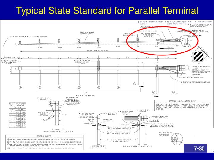 Typical State Standard for Parallel Terminal