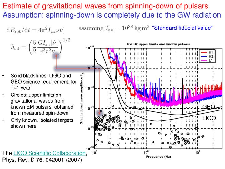 Estimate of gravitational waves from spinning-down of pulsars
