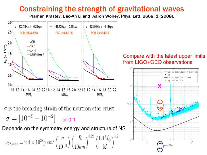 Constraining the strength of gravitational waves