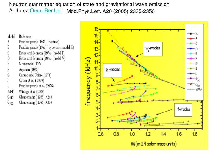 Neutron star matter equation of state and gravitational wave emission