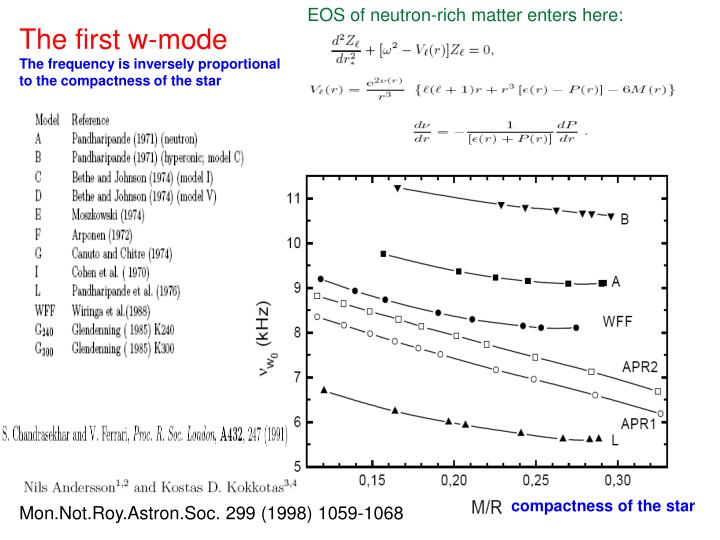 EOS of neutron-rich matter enters here: