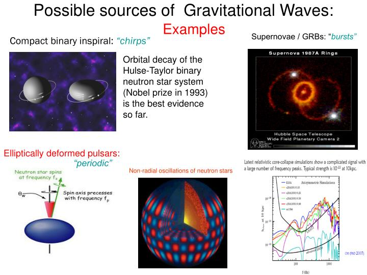 Possible sources of  Gravitational Waves: