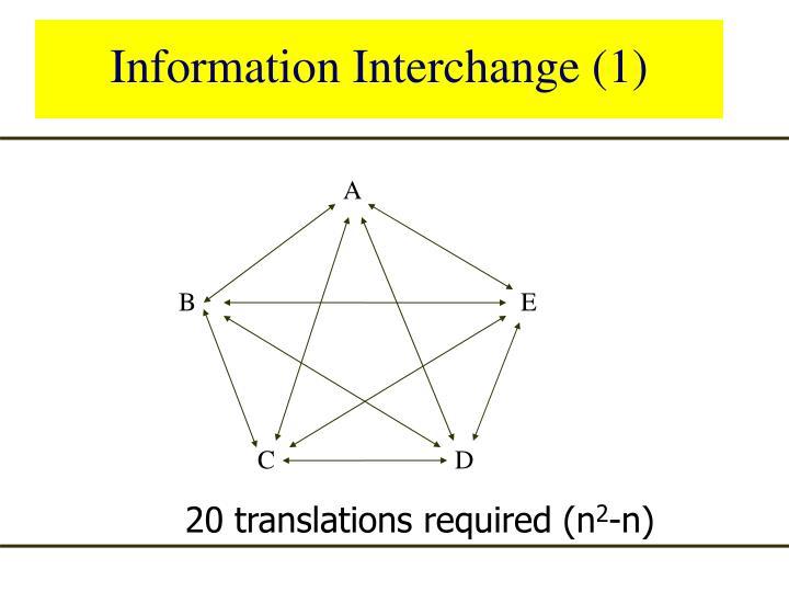 Information Interchange (1)