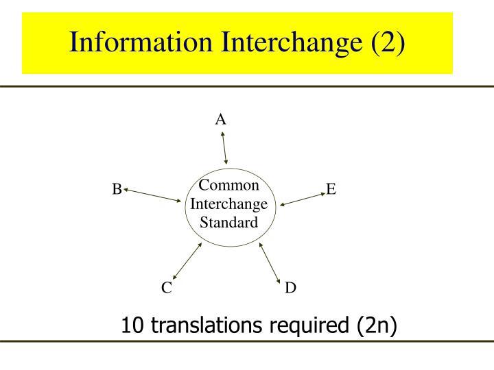 Information Interchange (2)