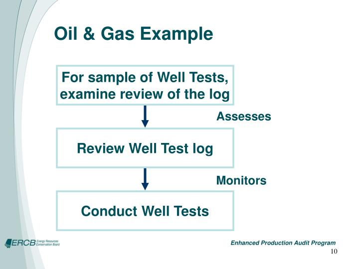 Oil & Gas Example