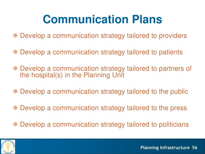 Communication Plans