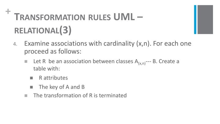 Transformation rules UML – relational