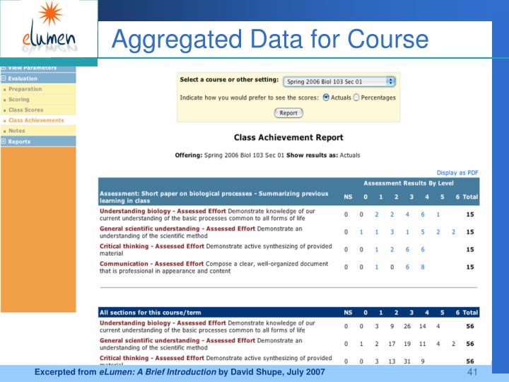 Aggregated Data for Course