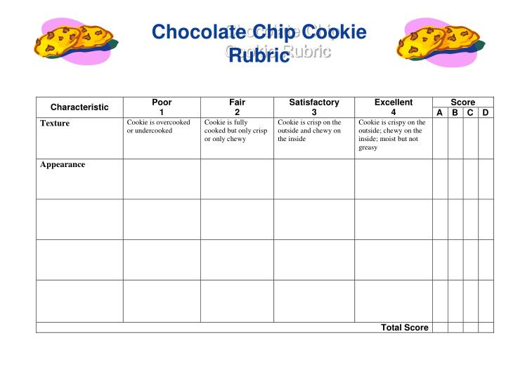 Chocolate Chip Cookie Rubric