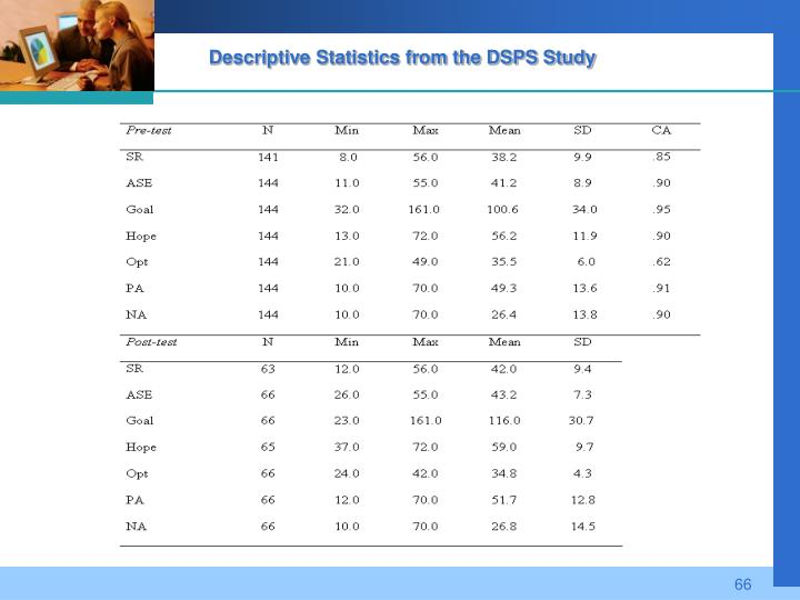 Descriptive Statistics from the DSPS Study