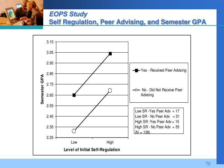 EOPS Study