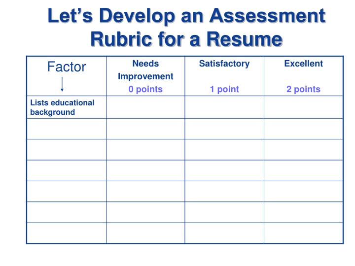 Let's Develop an Assessment
