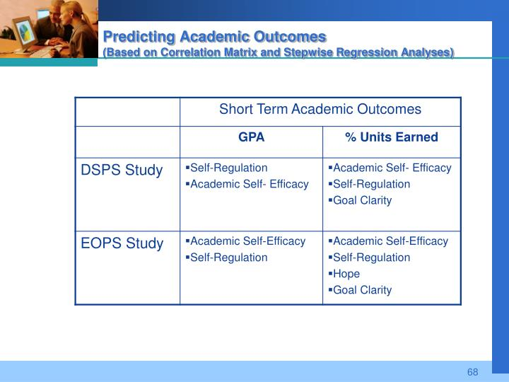 Predicting Academic Outcomes
