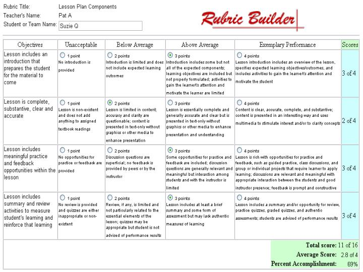 Rubric Builder Screen Shot
