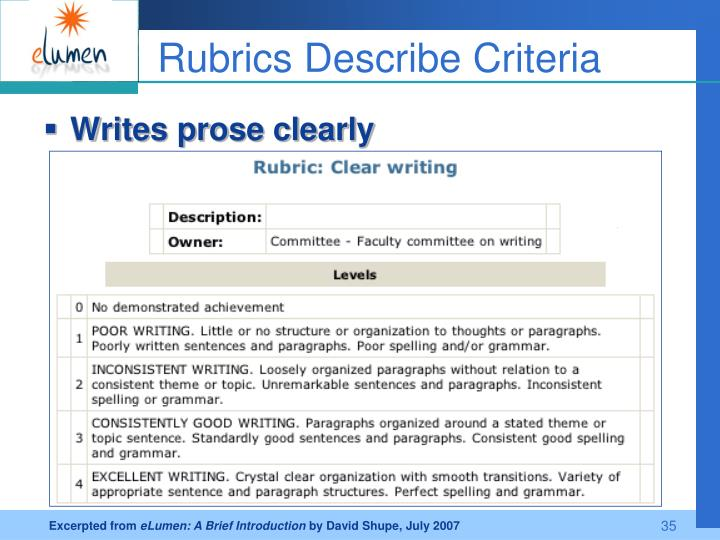 Rubrics Describe Criteria