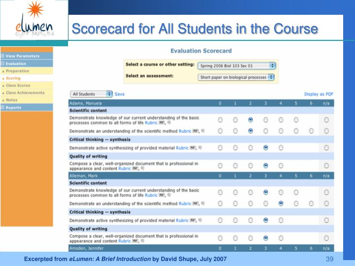 Scorecard for All Students in the Course