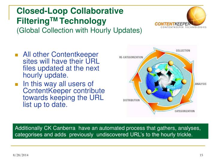Closed-Loop Collaborative Filtering