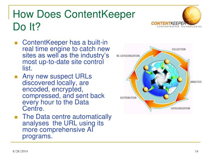 How Does ContentKeeper Do It?