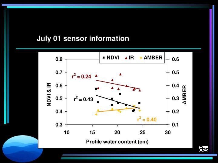 July 01 sensor information