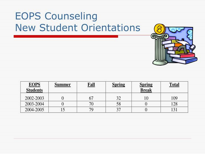 EOPS Counseling
