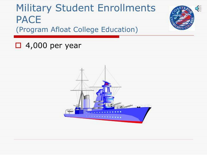 Military Student Enrollments