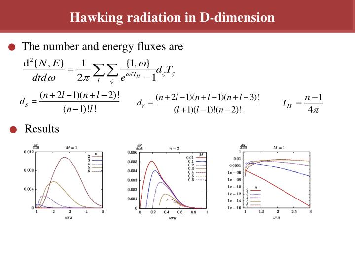 Hawking radiation in D-dimension