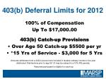 403 b deferral limits for 2012