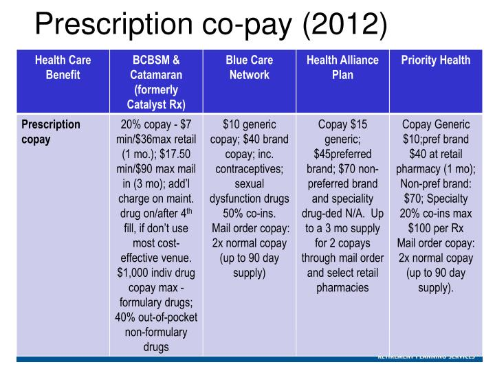 Prescription co-pay (2012)