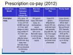 prescription co pay 2012