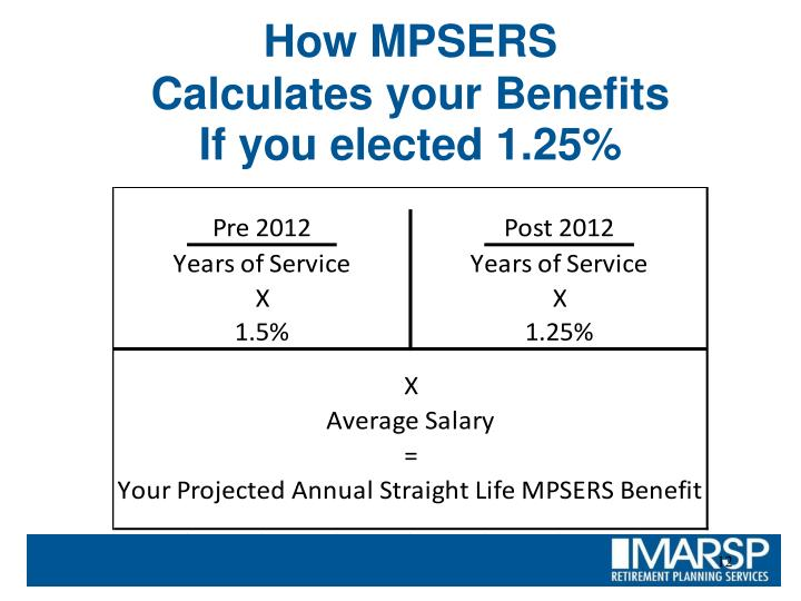 How MPSERS