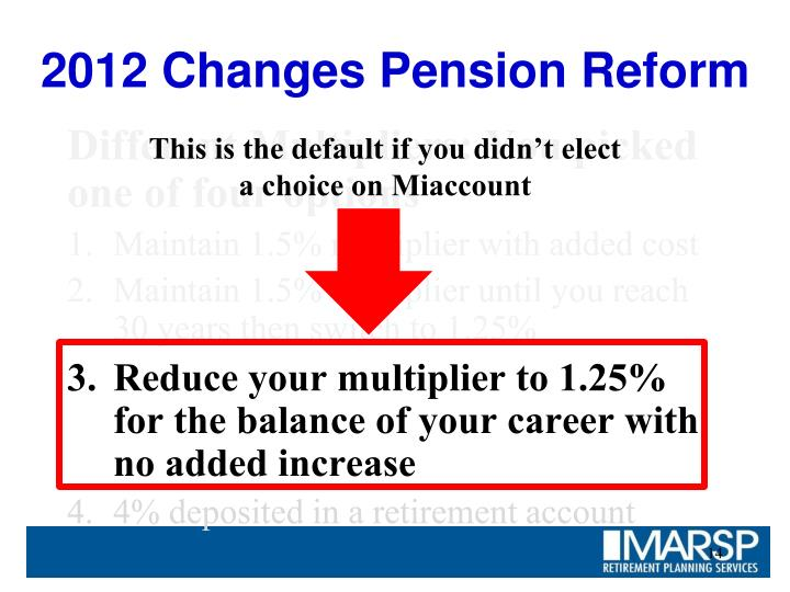 2012 Changes Pension Reform