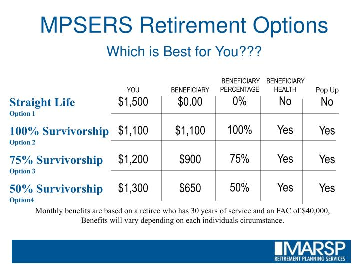 MPSERS Retirement Options