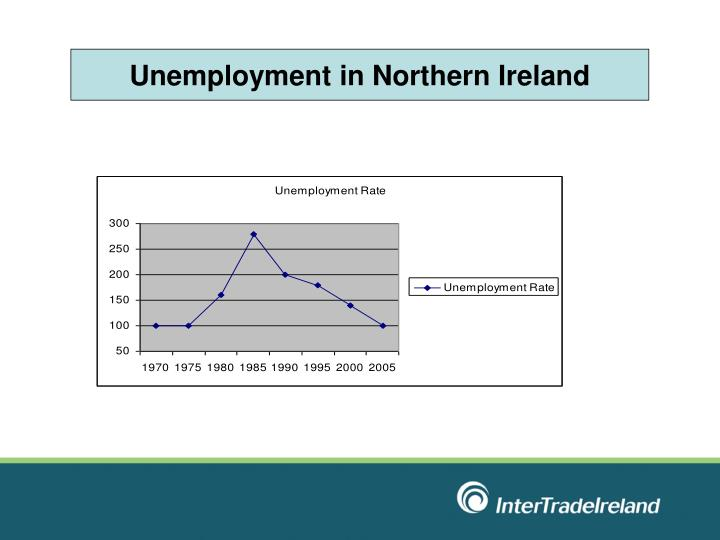 Unemployment in Northern Ireland