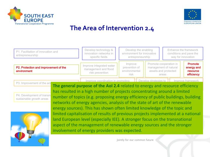 The Area of Intervention 2.4