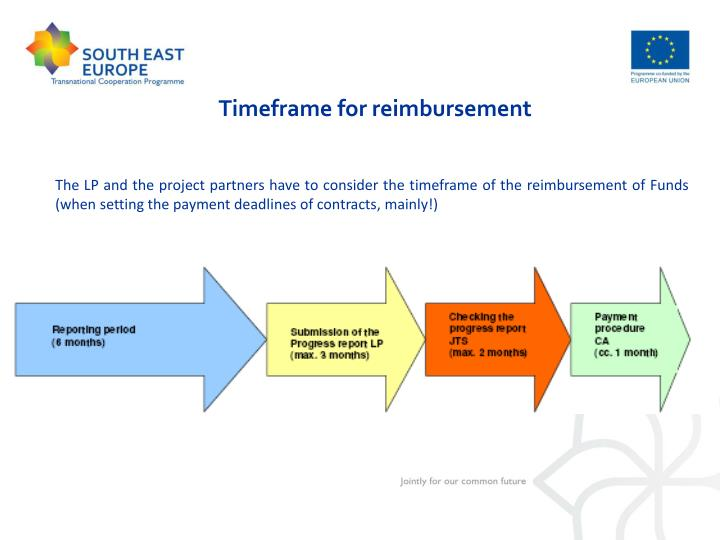 Timeframe for reimbursement