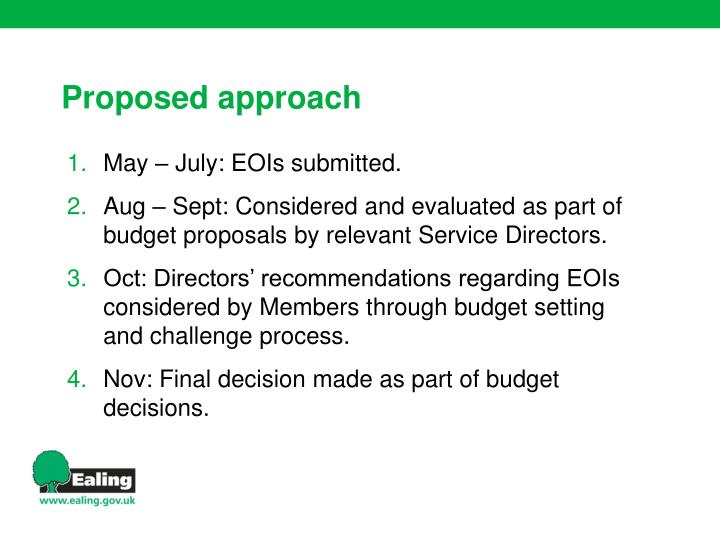 May – July: EOIs submitted.