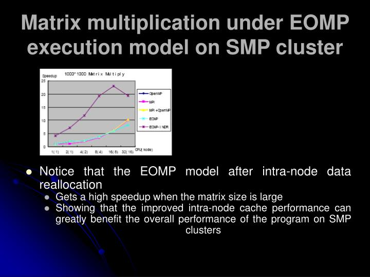 Matrix multiplication under EOMP execution model on SMP cluster