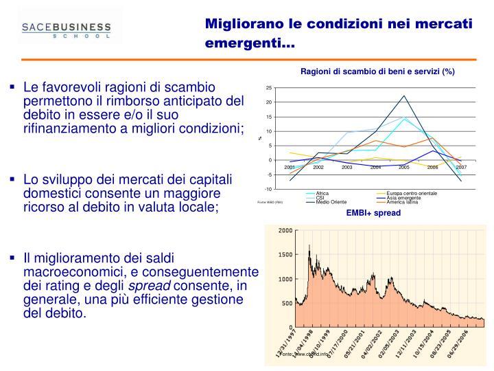 Ragioni di scambio di beni e servizi (%)