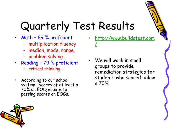Quarterly test results