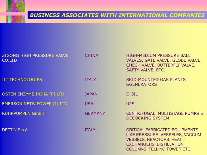 BUSINESS ASSOCIATES WITH INTERNATIONAL COMPANIES